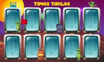 Tema spaziale della tabella di tempo di matematica