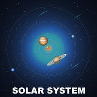 Scena del sistema solare