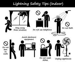 Suggerimenti per la sicurezza interna Lightning Thunder Stick Figure pittogrammi icone.