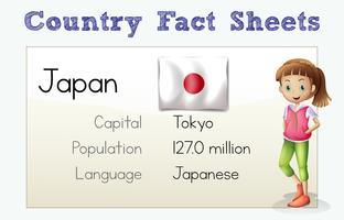 Foglio informativo del paese del Giappone con bandiera e persona