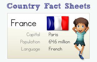 Scheda informativa per paese per la Francia vettore