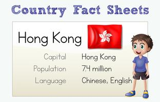 Scheda informativa del paese di Hong Kong vettore