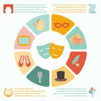 Set di infografica teatrale