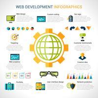 Infografica di sviluppo Web vettore