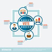 Concetto piatto di elezione