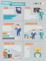 Infografica di lavoro uomo d'affari