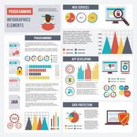 Set di infografica programmatore vettore
