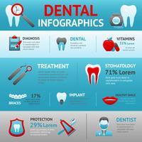 Set di infografica dentale vettore