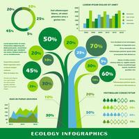 Infografica di ecologia