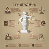 Manifesto dell'icona di simboli infographic di legge