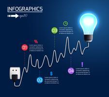 Grafico del grafico di crescita della lampadina creativa vettore