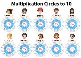 Cerchi di moltiplicazione matematica fino a dieci