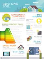 Infographics di casa a risparmio energetico vettore