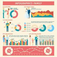 Famiglia infografica set vettore