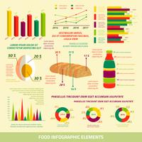 Elementi di design piatto di infografica di cibo