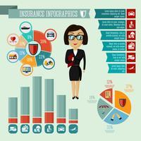 Progettazione di infographics dell'agente della compagnia di assicurazioni vettore