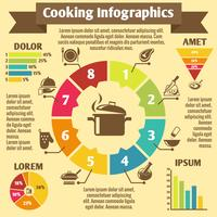 Cucinare icone infographic