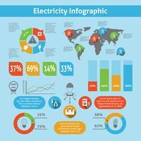 Insieme di infografica di elettricità vettore