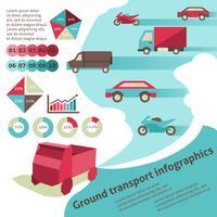 Infografica di trasporto via terra
