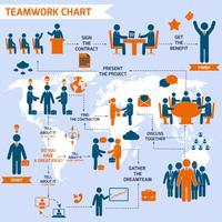 Set infografica lavoro di squadra