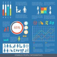 Disabili infografica vettore