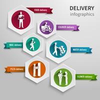 Consegna infografica set