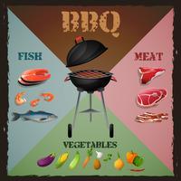 Poster del menu Bbq