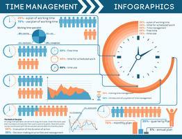 Infografica di gestione del tempo vettore