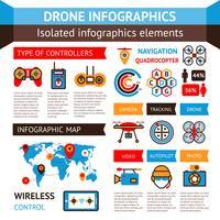 set inforagrafico di droni vettore