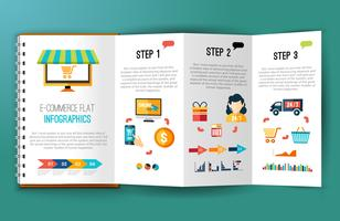 Infografica piatta di e-commerce
