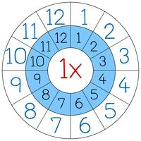 Numero uno cerchio di moltiplicazione