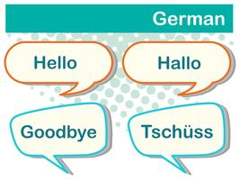 Saluto parole in lingua tedesca vettore