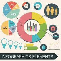 Un infochart con statistiche vettore