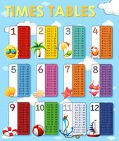 Tabelle dei tempi con lo sfondo degli elementi estivi