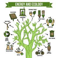 Manifesto di layout infografica ecologico di energia verde vettore