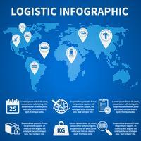 Icone di infografica logistica