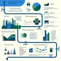 Infografica produzione di olio