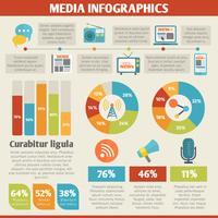 Infografica di media