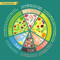 Piramide alimentare infografica
