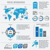 Infografica servizio postale