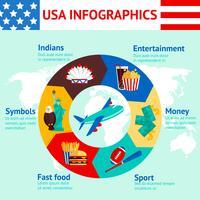 Infografica di viaggio USA vettore