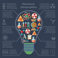 Infografica di ricerca chimica