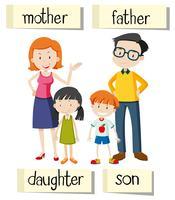 Wordcard per i familiari vettore