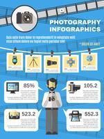 Insieme di infographics di fotografia vettore