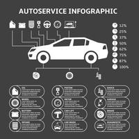 Elementi di disegno di infographics di servizio auto auto