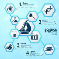 Esagono di scienza infografica