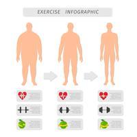 Fitness esercizio progresso infografica