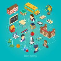Poster di concetto isometrico di scuola