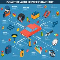Concetto isometrico di servizio auto
