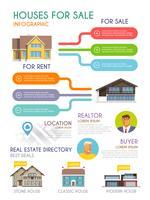 Infografica vendita casa vettore